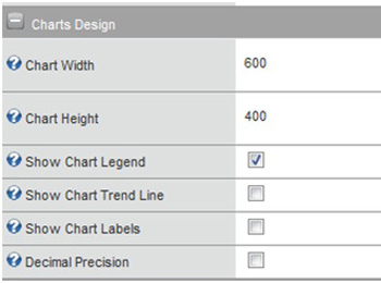 Screenshot of the chart control properties – Charts Design tab